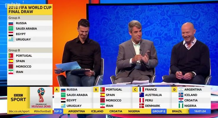 drawing world cup 2018 rusia