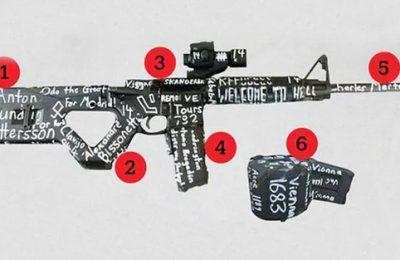 Senjata yang digunakan pelaku penembakan di Christchurch, Selandia Baru. (Foto. Ist)
