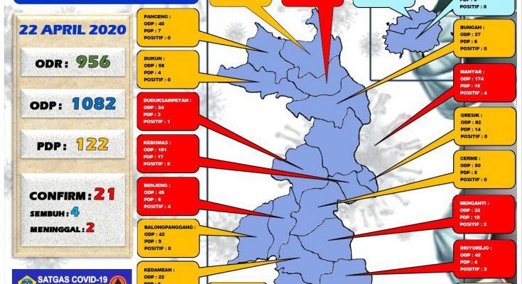 Data Sebaran Covid-19 Kabupaten Gresik.