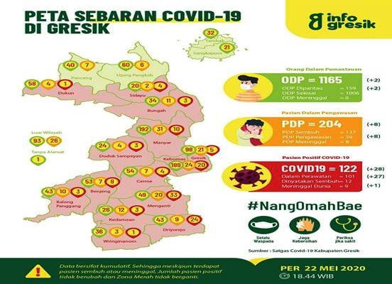 Peta Sebaran Covid-19 Kabupaten Gresik.