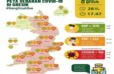 Peta Sebaran Covid-19 di Kabupaten Gresik.