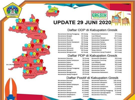 Update Covid-19 Kabupaten Gresik.